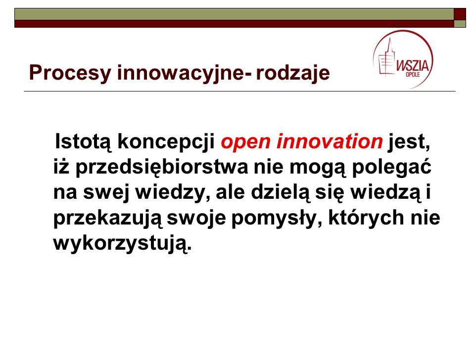 Procesy innowacyjne- rodzaje Istotą koncepcji open innovation jest, iż przedsiębiorstwa nie mogą polegać na swej wiedzy, ale dzielą się wiedzą i przek