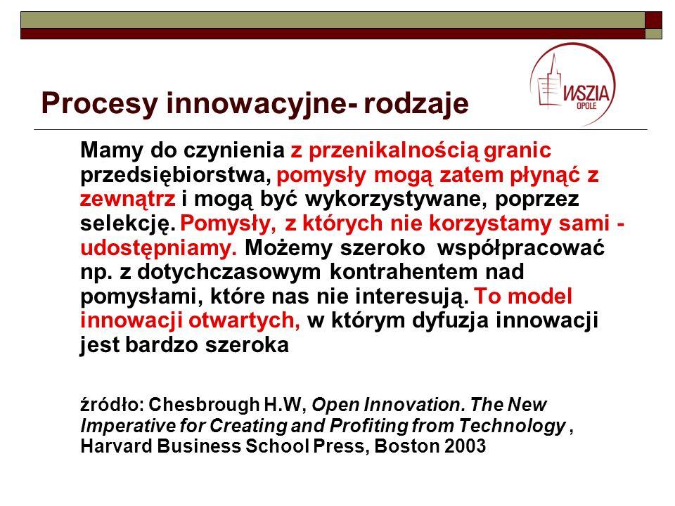 Procesy innowacyjne- rodzaje Mamy do czynienia z przenikalnością granic przedsiębiorstwa, pomysły mogą zatem płynąć z zewnątrz i mogą być wykorzystywa