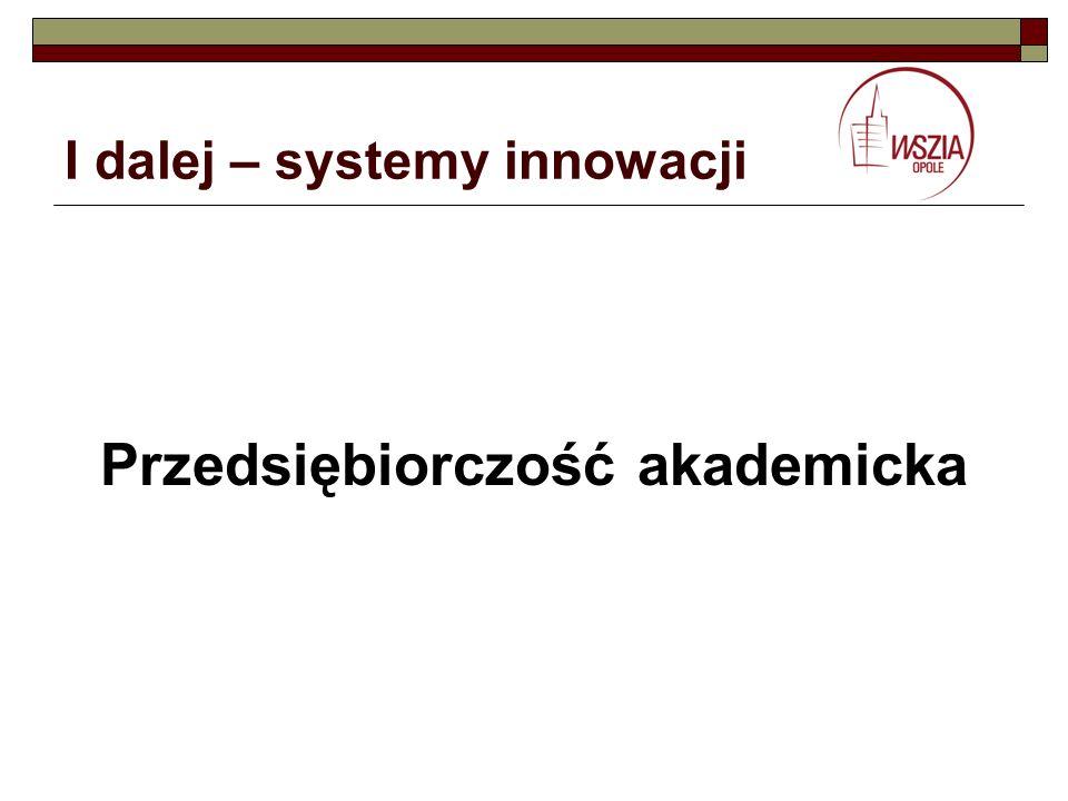 I dalej – systemy innowacji Przedsiębiorczość akademicka