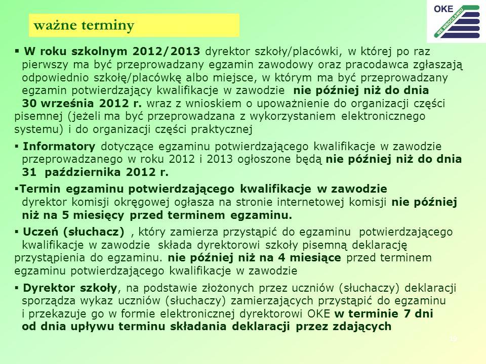 ważne terminy 19 W roku szkolnym 2012/2013 dyrektor szkoły/placówki, w której po raz pierwszy ma być przeprowadzany egzamin zawodowy oraz pracodawca z