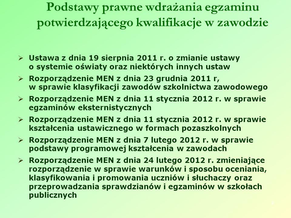 3 Podstawy prawne wdrażania egzaminu potwierdzającego kwalifikacje w zawodzie Ustawa z dnia 19 sierpnia 2011 r. o zmianie ustawy o systemie oświaty or