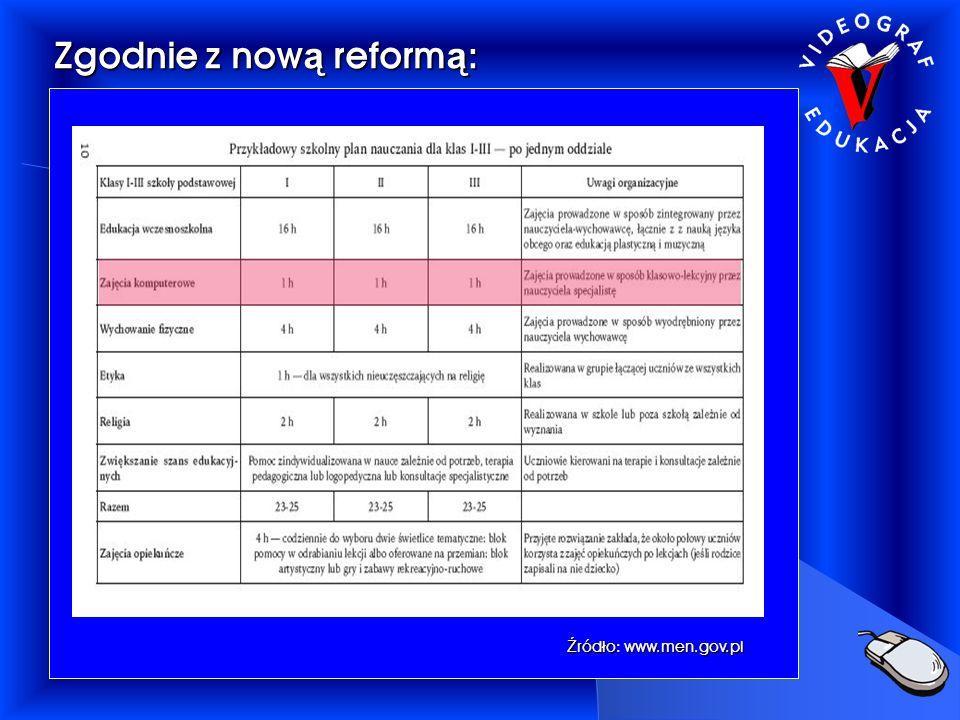 Zgodnie z now ą reform ą : Ź ródło: www.men.gov.pl