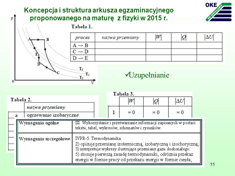 11 Koncepcja i struktura arkusza egzaminacyjnego proponowanego na maturę z fizyki w 2015 r. Uzupełnianie