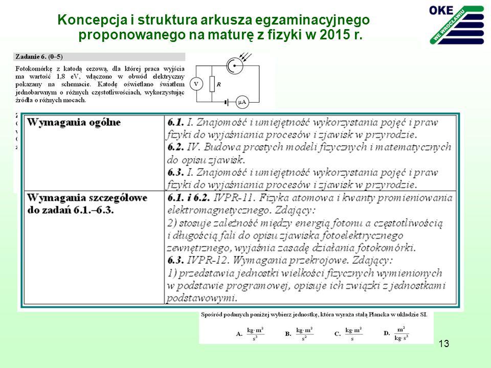 13 Koncepcja i struktura arkusza egzaminacyjnego proponowanego na maturę z fizyki w 2015 r.