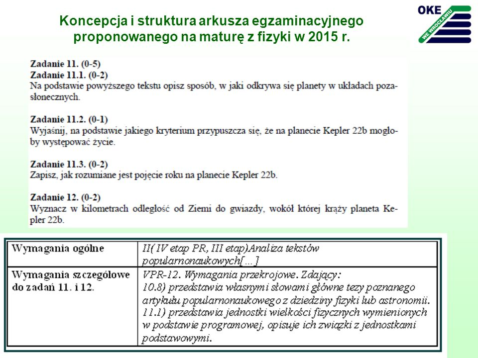 15 Koncepcja i struktura arkusza egzaminacyjnego proponowanego na maturę z fizyki w 2015 r.