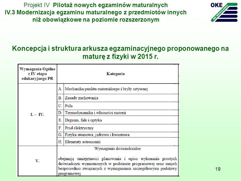 19 Koncepcja i struktura arkusza egzaminacyjnego proponowanego na maturę z fizyki w 2015 r. Projekt IV Pilotaż nowych egzaminów maturalnych IV.3 Moder