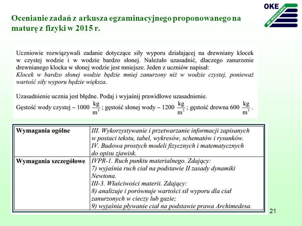 21 Ocenianie zadań z arkusza egzaminacyjnego proponowanego na maturę z fizyki w 2015 r.