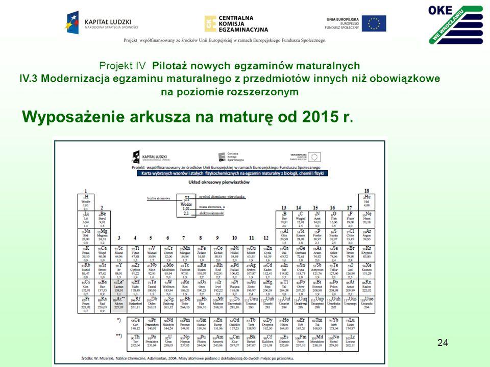 24 Wyposażenie arkusza na maturę od 2015 r. Projekt IV Pilotaż nowych egzaminów maturalnych IV.3 Modernizacja egzaminu maturalnego z przedmiotów innyc