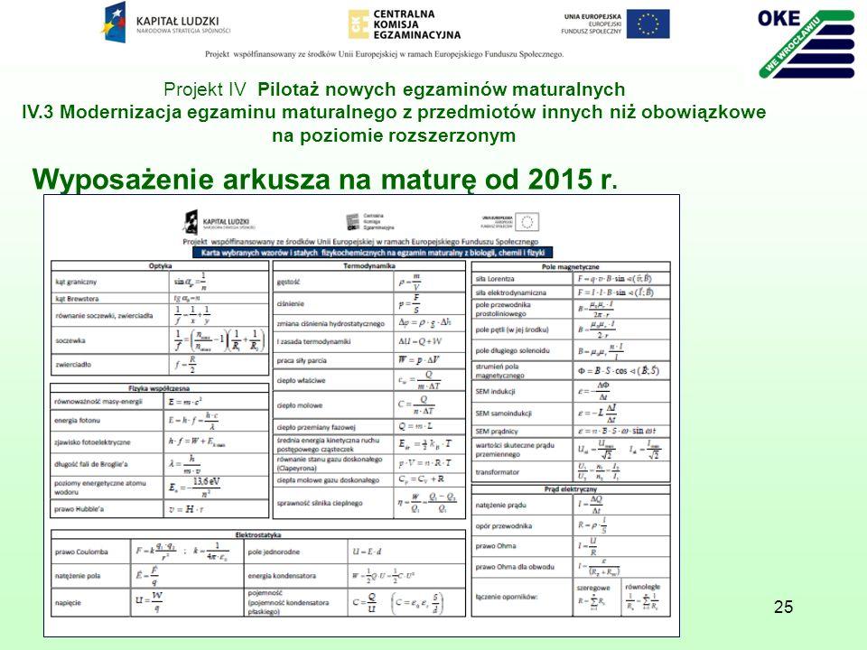 25 Wyposażenie arkusza na maturę od 2015 r. Projekt IV Pilotaż nowych egzaminów maturalnych IV.3 Modernizacja egzaminu maturalnego z przedmiotów innyc