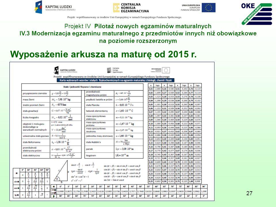 27 Wyposażenie arkusza na maturę od 2015 r. Projekt IV Pilotaż nowych egzaminów maturalnych IV.3 Modernizacja egzaminu maturalnego z przedmiotów innyc