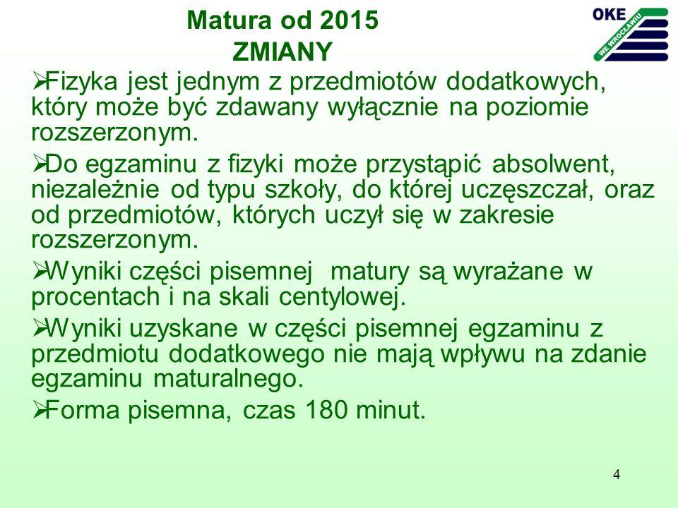 25 Wyposażenie arkusza na maturę od 2015 r.