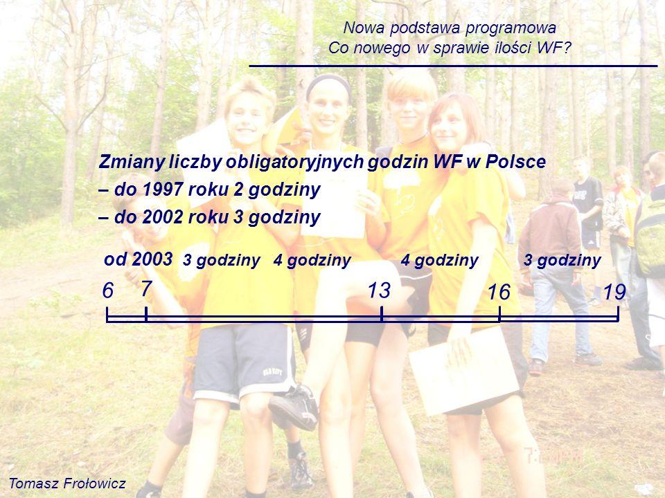 Zmiany liczby obligatoryjnych godzin WF w Polsce – do 1997 roku 2 godziny – do 2002 roku 3 godziny 3 godziny 4 godziny 4 godziny 3 godziny od 2003 6 7