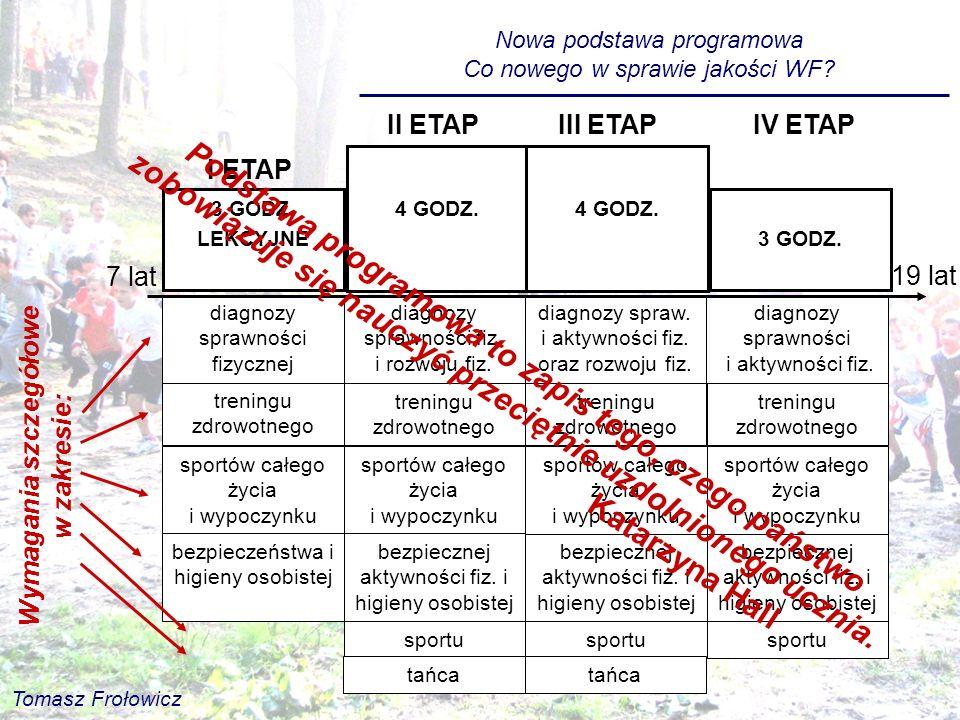Nowa podstawa programowa Co nowego w sprawie jakości WF? III ETAPIV ETAP II ETAP treningu zdrowotnego diagnozy spraw. i aktywności fiz. oraz rozwoju f