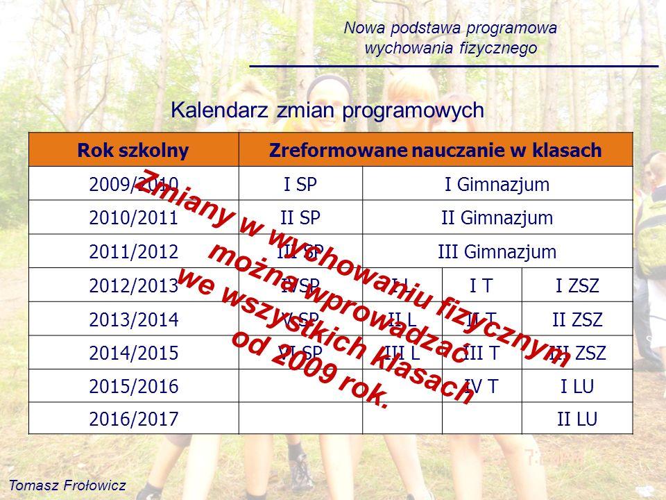 Kalendarz zmian programowych Rok szkolnyZreformowane nauczanie w klasach 2009/2010I SPI Gimnazjum 2010/2011II SPII Gimnazjum 2011/2012III SPIII Gimnaz