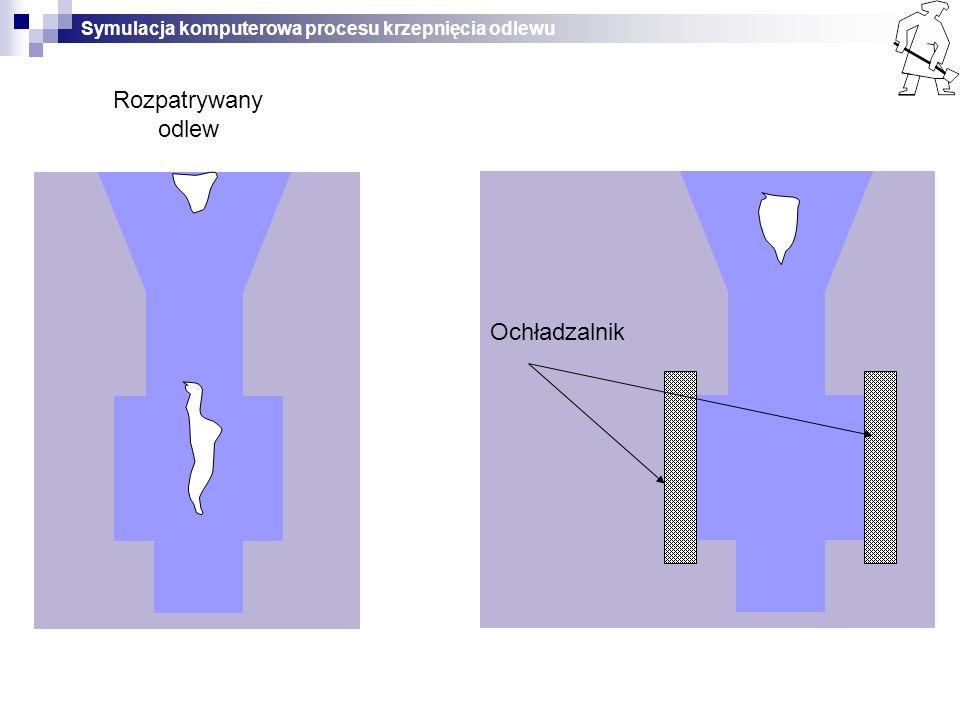 Symulacja komputerowa procesu krzepnięcia odlewu Rozpatrywany odlew Ochładzalnik