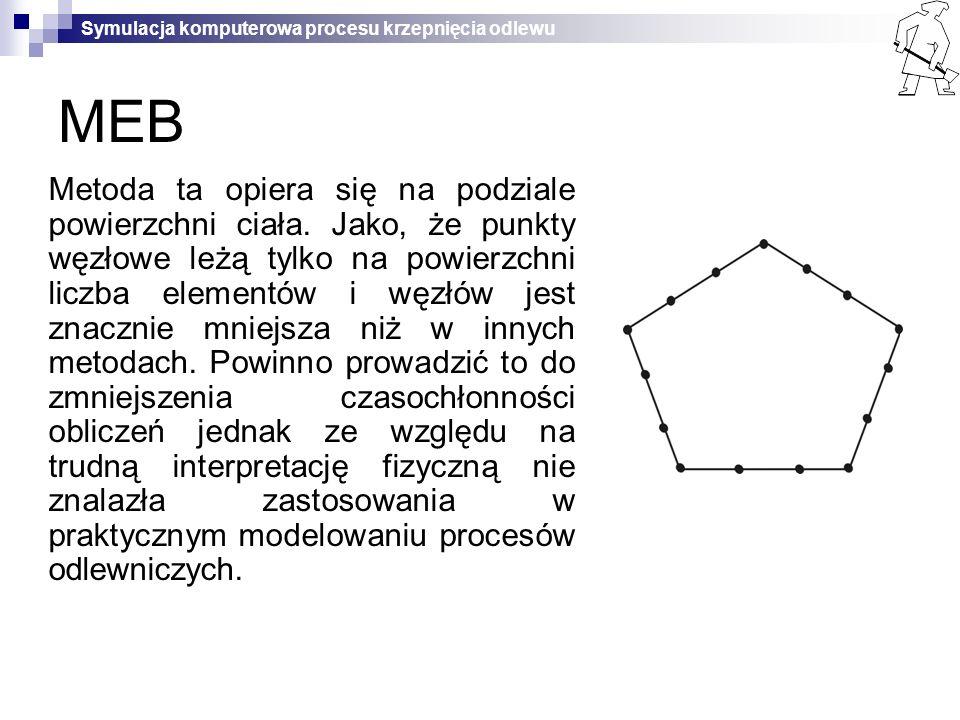 Symulacja komputerowa procesu krzepnięcia odlewu MEB Metoda ta opiera się na podziale powierzchni ciała. Jako, że punkty węzłowe leżą tylko na powierz
