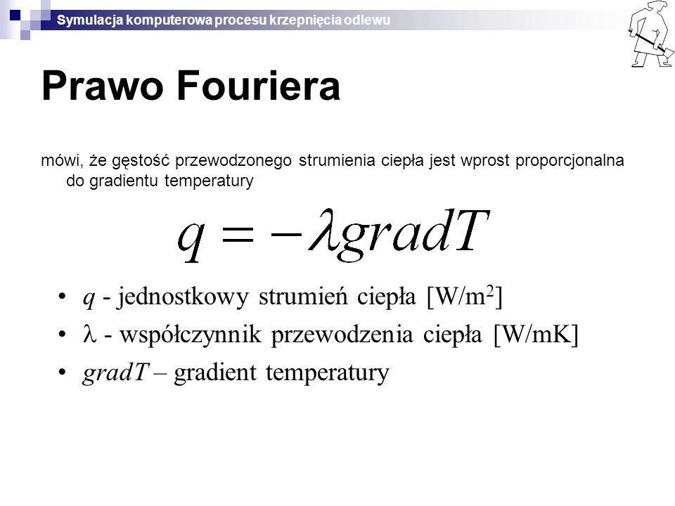 Symulacja komputerowa procesu krzepnięcia odlewu Prawo Fouriera mówi, że gęstość przewodzonego strumienia ciepła jest wprost proporcjonalna do gradien