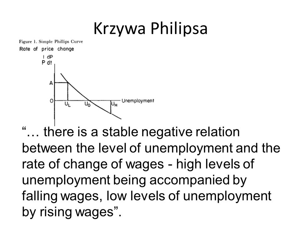 Krzywa Philipsa … there is a stable negative relation between the level of unemployment and the rate of change of wages - high levels of unemployment
