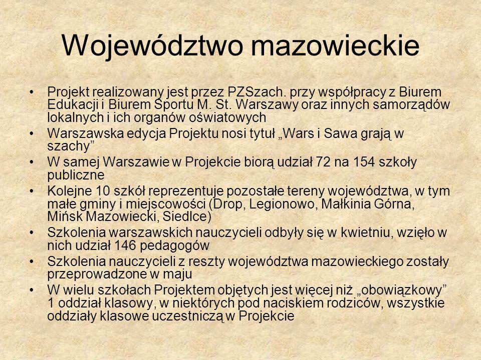 Województwo mazowieckie Projekt realizowany jest przez PZSzach. przy współpracy z Biurem Edukacji i Biurem Sportu M. St. Warszawy oraz innych samorząd