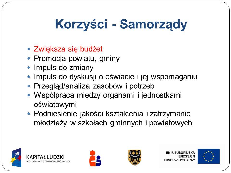 Korzyści - Samorządy Zwiększa się budżet Promocja powiatu, gminy Impuls do zmiany Impuls do dyskusji o oświacie i jej wspomaganiu Przegląd/analiza zas