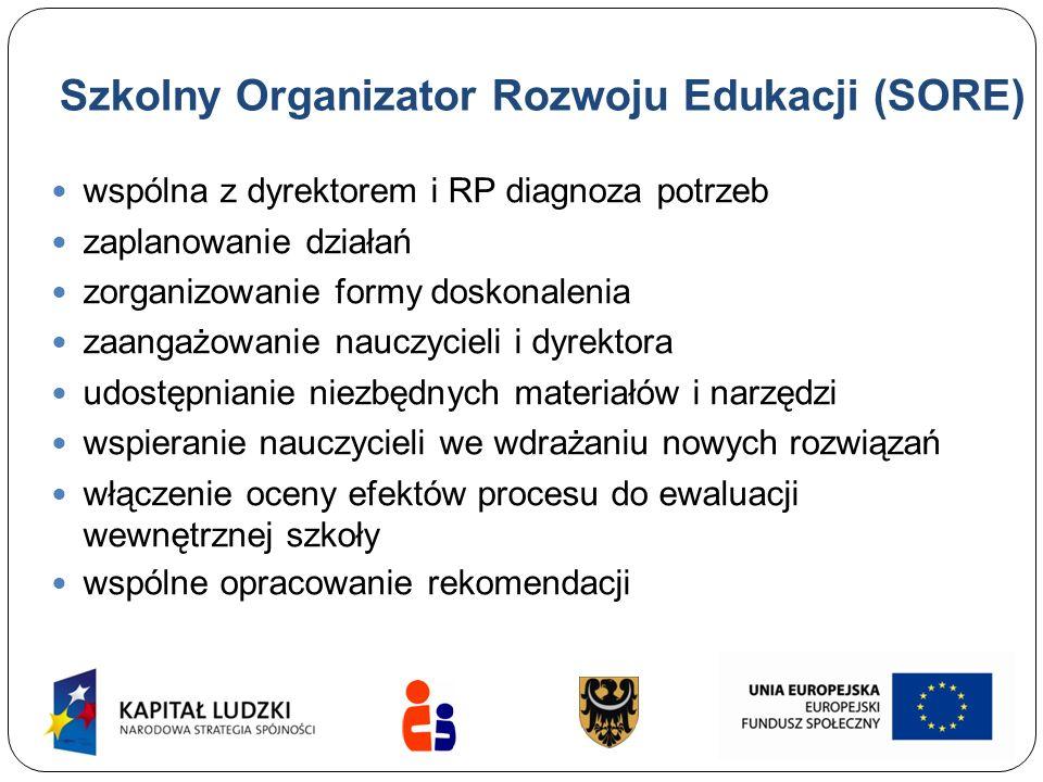 wspólna z dyrektorem i RP diagnoza potrzeb zaplanowanie działań zorganizowanie formy doskonalenia zaangażowanie nauczycieli i dyrektora udostępnianie