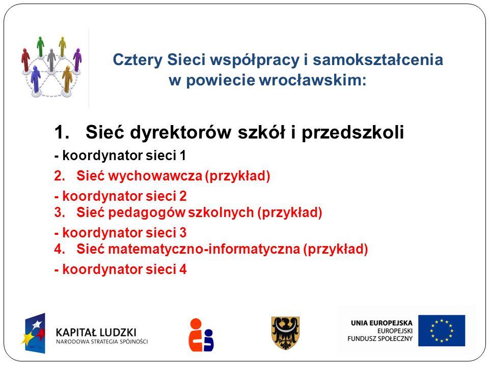 Cztery Sieci współpracy i samokształcenia w powiecie wrocławskim: 1. Sieć dyrektorów szkół i przedszkoli - koordynator sieci 1 2. Sieć wychowawcza (pr