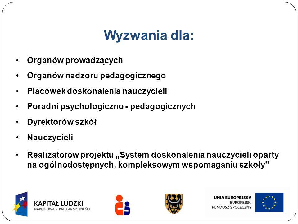 Wyzwania dla: Organów prowadzących Organów nadzoru pedagogicznego Placówek doskonalenia nauczycieli Poradni psychologiczno - pedagogicznych Dyrektorów