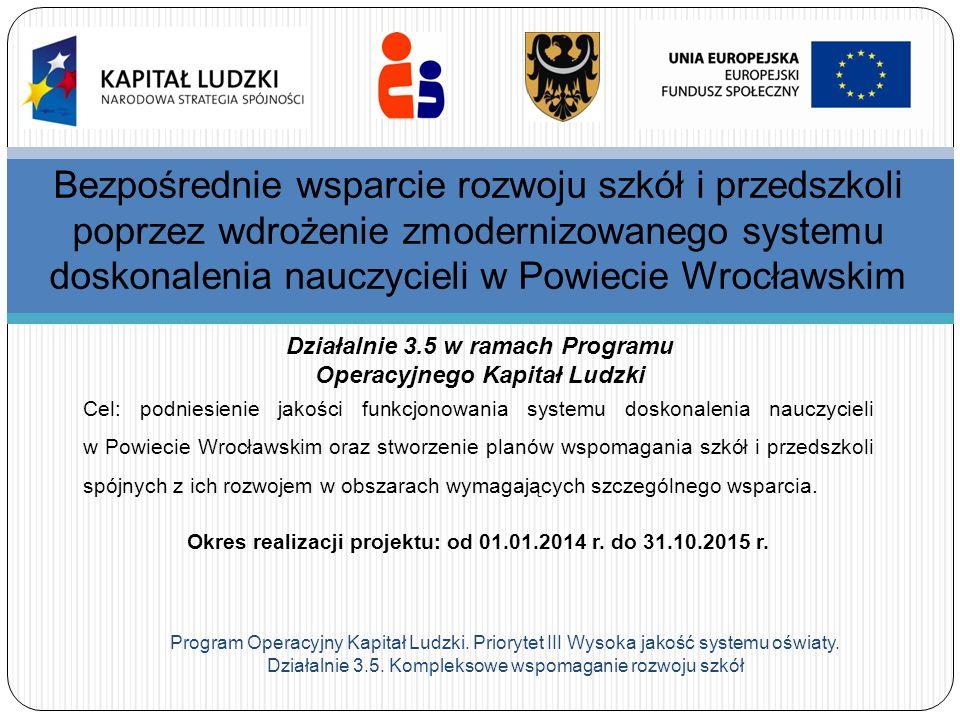 Program Operacyjny Kapitał Ludzki. Priorytet III Wysoka jakość systemu oświaty. Działalnie 3.5. Kompleksowe wspomaganie rozwoju szkół Bezpośrednie wsp