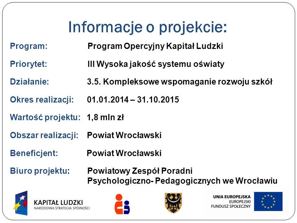 Informacje o projekcie: Program: Program Opercyjny Kapitał Ludzki Priorytet: III Wysoka jakość systemu oświaty Działanie: 3.5. Kompleksowe wspomaganie