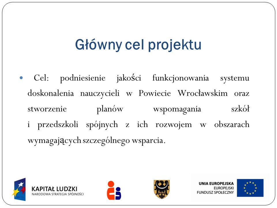 Główny cel projektu Cel: podniesienie jako ś ci funkcjonowania systemu doskonalenia nauczycieli w Powiecie Wrocławskim oraz stworzenie planów wspomaga