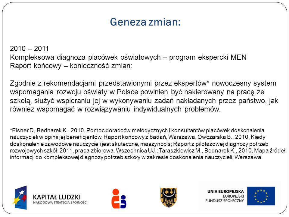 Geneza zmian: 2010 – 2011 Kompleksowa diagnoza placówek oświatowych – program ekspercki MEN Raport końcowy – konieczność zmian: Zgodnie z rekomendacja