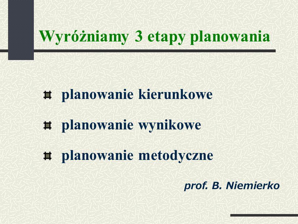 Wyróżniamy 3 etapy planowania planowanie kierunkowe planowanie wynikowe planowanie metodyczne prof.