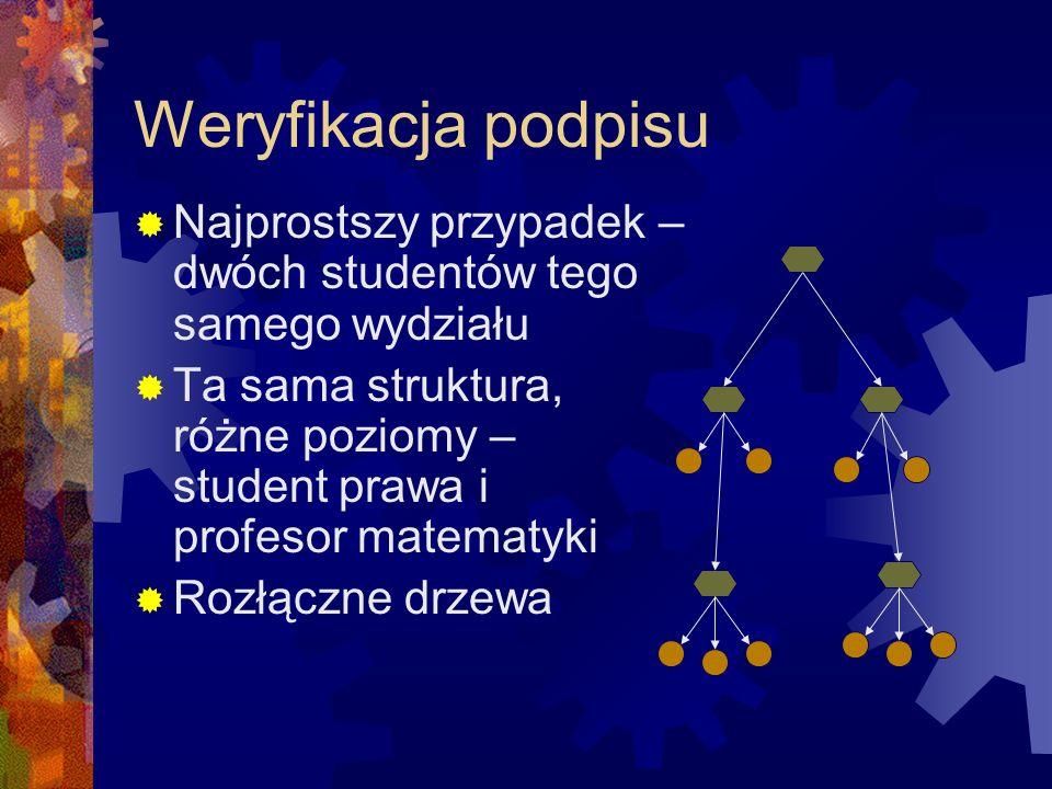 Weryfikacja podpisu Najprostszy przypadek – dwóch studentów tego samego wydziału Ta sama struktura, różne poziomy – student prawa i profesor matematyk