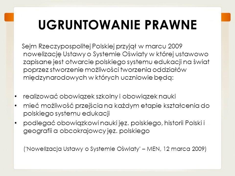 UGRUNTOWANIE PRAWNE Sejm Rzeczypospolitej Polskiej przyjął w marcu 2009 nowelizację Ustawy o Systemie Oświaty w której ustawowo zapisane jest otwarcie