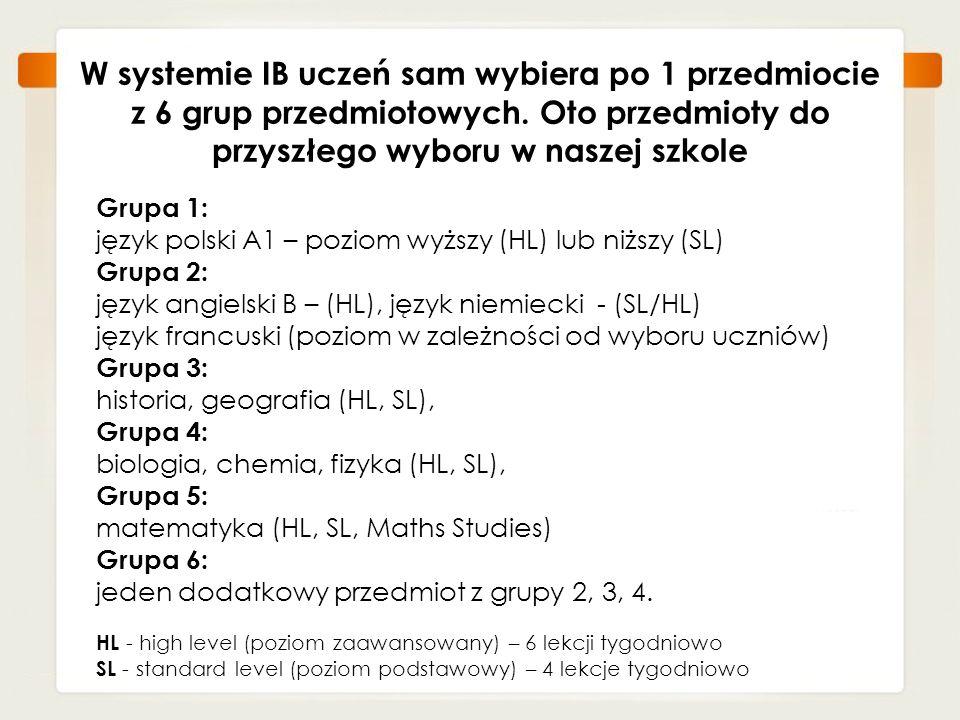 W systemie IB uczeń sam wybiera po 1 przedmiocie z 6 grup przedmiotowych. Oto przedmioty do przyszłego wyboru w naszej szkole Grupa 1: język polski A1