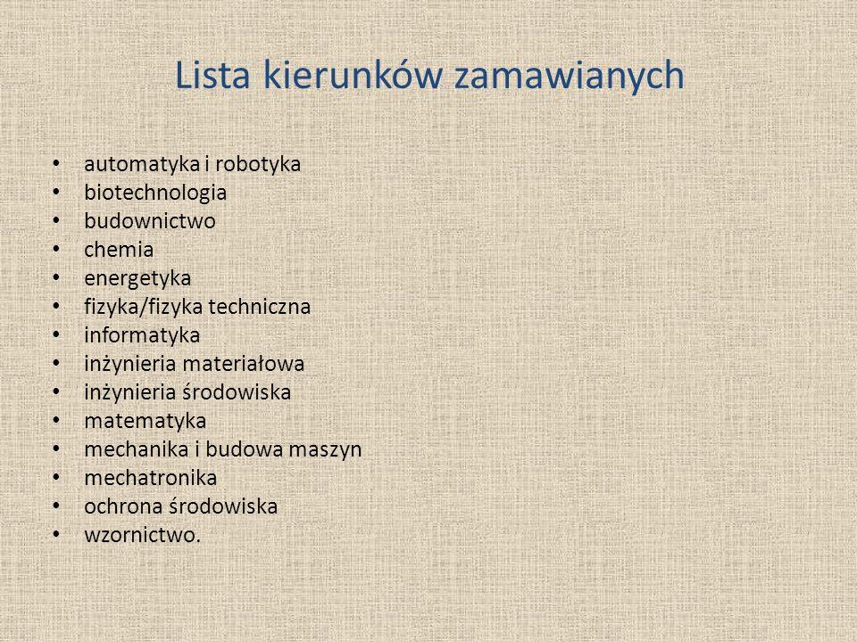 Lista kierunków zamawianych automatyka i robotyka biotechnologia budownictwo chemia energetyka fizyka/fizyka techniczna informatyka inżynieria materia