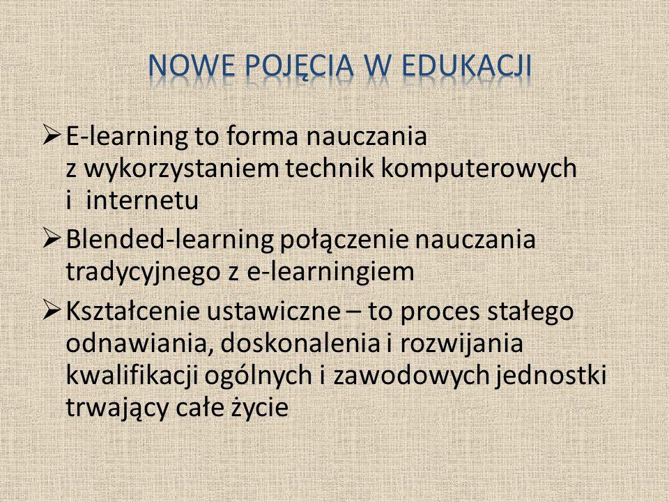 E-learning to forma nauczania z wykorzystaniem technik komputerowych i internetu Blended-learning połączenie nauczania tradycyjnego z e-learningiem Ks