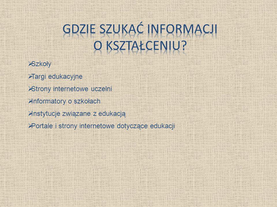 Szkoły Targi edukacyjne Strony internetowe uczelni Informatory o szkołach Instytucje związane z edukacją Portale i strony internetowe dotyczące edukac