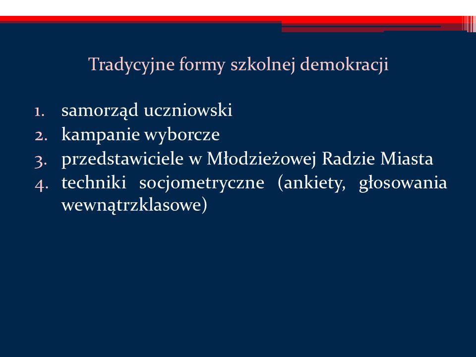 Tradycyjne formy szkolnej demokracji 1.samorząd uczniowski 2.kampanie wyborcze 3.przedstawiciele w Młodzieżowej Radzie Miasta 4.techniki socjometryczne (ankiety, głosowania wewnątrzklasowe)