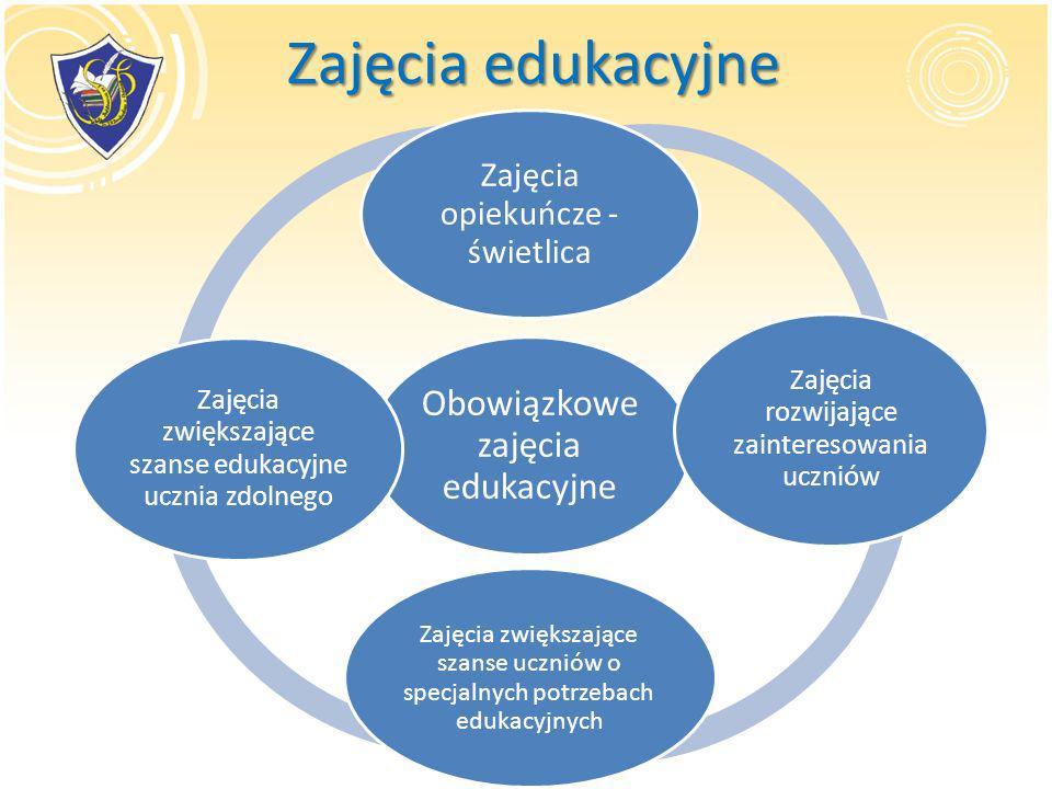 Zajęcia edukacyjne Zajęcia edukacyjne Obowiązkowe zajęcia edukacyjne Zajęcia opiekuńcze - świetlica Zajęcia rozwijające zainteresowania uczniów Zajęci