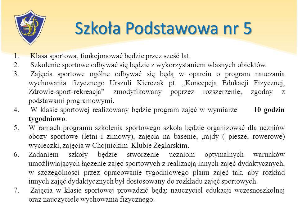Szkoła Podstawowa nr 5 im.J.H. Derdowskiego w Chojnicach SEKRETARIAT SZKOŁY TEL.