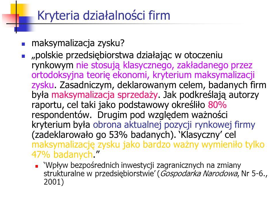 Kryteria działalności firm maksymalizacja zysku? polskie przedsiębiorstwa działając w otoczeniu rynkowym nie stosują klasycznego, zakładanego przez or