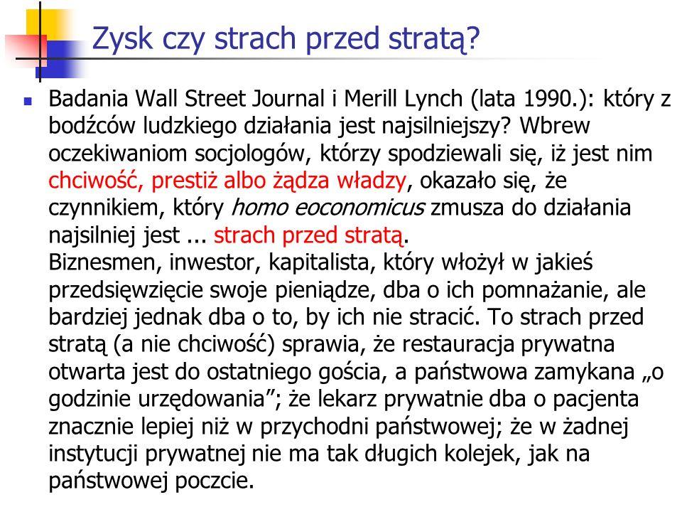 Zysk czy strach przed stratą? Badania Wall Street Journal i Merill Lynch (lata 1990.): który z bodźców ludzkiego działania jest najsilniejszy? Wbrew o