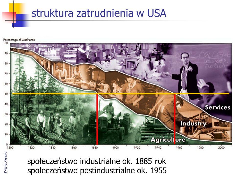 Witold Kwaśnicki (INE, UWr), Notatki do wykładów struktura zatrudnienia w USA społeczeństwo industrialne ok. 1885 rok społeczeństwo postindustrialne o