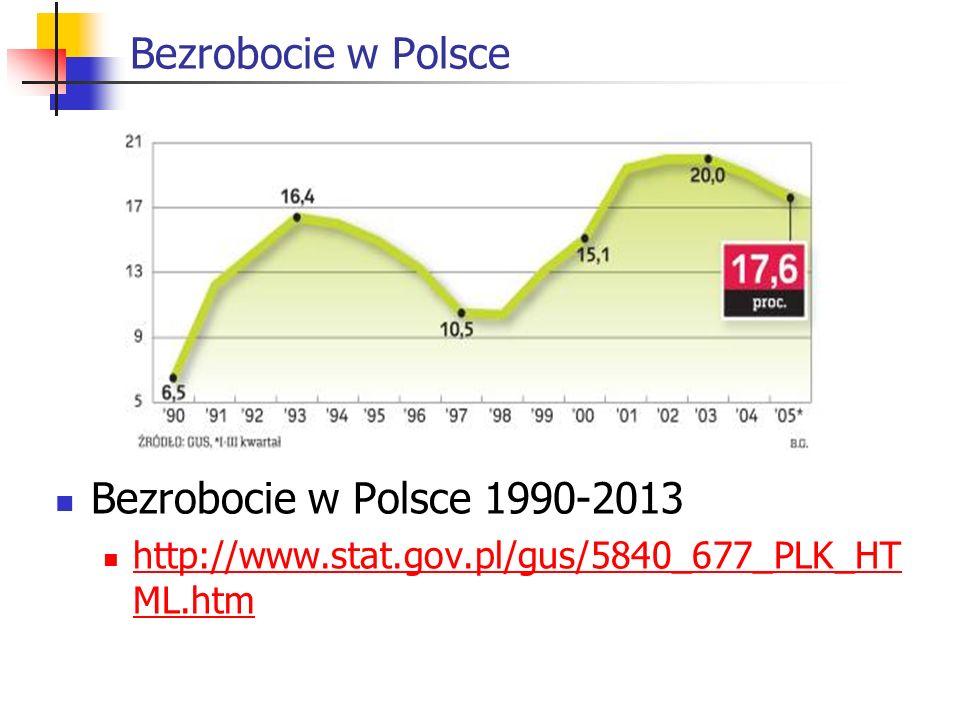 Bezrobocie w Polsce Bezrobocie w Polsce 1990-2013 http://www.stat.gov.pl/gus/5840_677_PLK_HT ML.htm http://www.stat.gov.pl/gus/5840_677_PLK_HT ML.htm