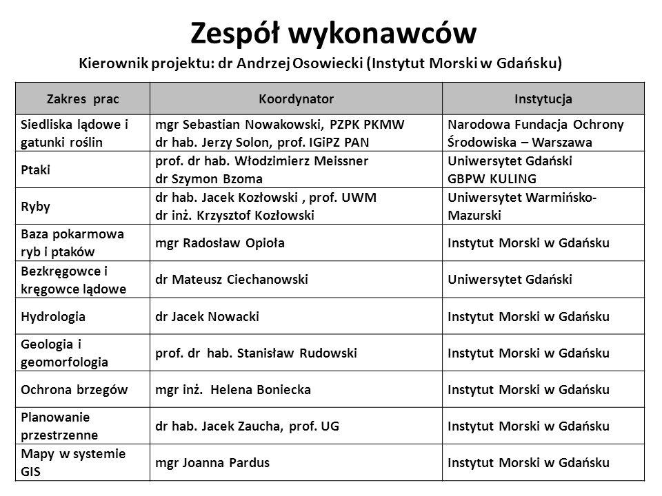 Zespół wykonawców Zakres pracKoordynatorInstytucja Siedliska lądowe i gatunki roślin mgr Sebastian Nowakowski, PZPK PKMW dr hab.