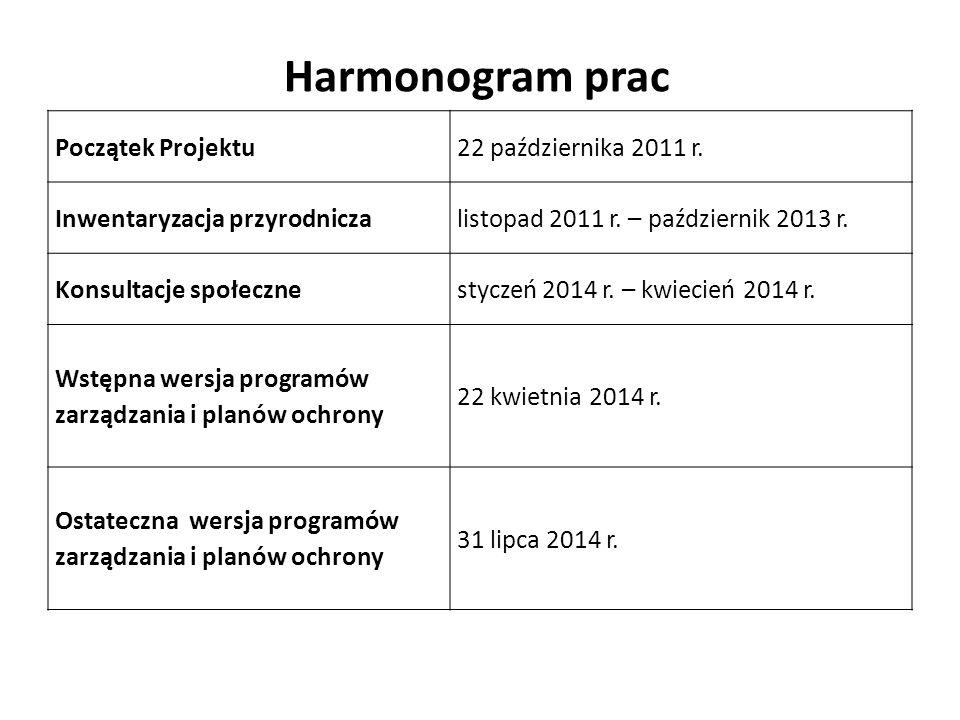 Harmonogram prac Początek Projektu22 października 2011 r. Inwentaryzacja przyrodniczalistopad 2011 r. – październik 2013 r. Konsultacje społecznestycz
