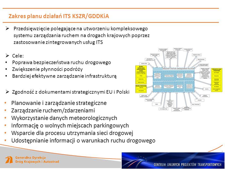 Zakres planu działań ITS KSZR/GDDKiA Planowanie i zarządzanie strategiczne Zarządzanie ruchem/zdarzeniami Wykorzystanie danych meteorologicznych Infor