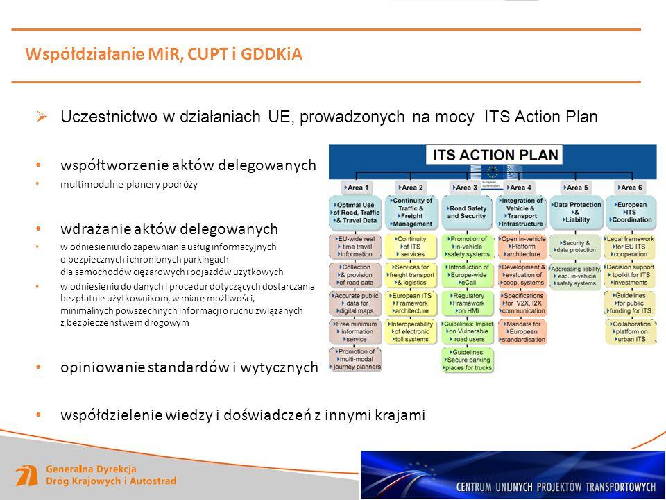 Współdziałanie MiR, CUPT i GDDKiA Uczestnictwo w działaniach UE, prowadzonych na mocy ITS Action Plan współtworzenie aktów delegowanych multimodalne p