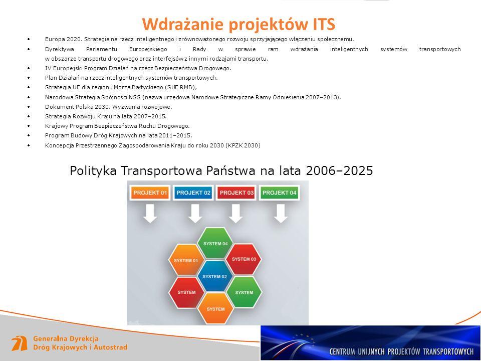 Podsumowanie Realizacja projektów ITS wiąże się z wieloma ryzykami Wdrażanie ITS kreuje konkurencyjny rynek i rozwija polskie ośrodki naukowe Wdrażanie ITS powinno się odbyć na podstawie Polityki Transportowej Państwa na lata 2006-2025 Polski Plan Działań w zakresie ITS, mający na celu uporządkowanie wdrożeń ITS